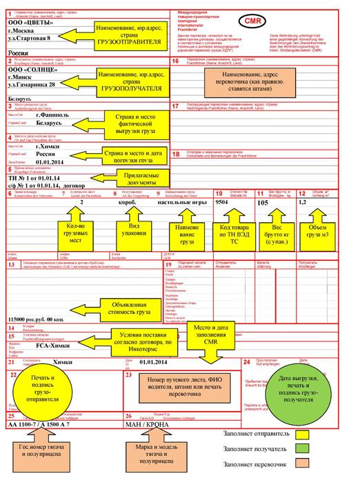 Cmr Образец Заполнения В Казахстан img-1